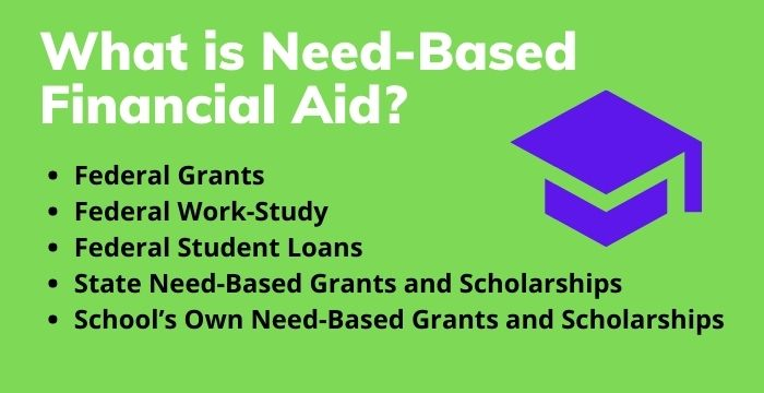 what is need-based financial aid